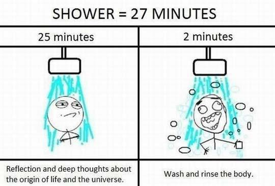 What do you do in the Shower? #MindfulMonday